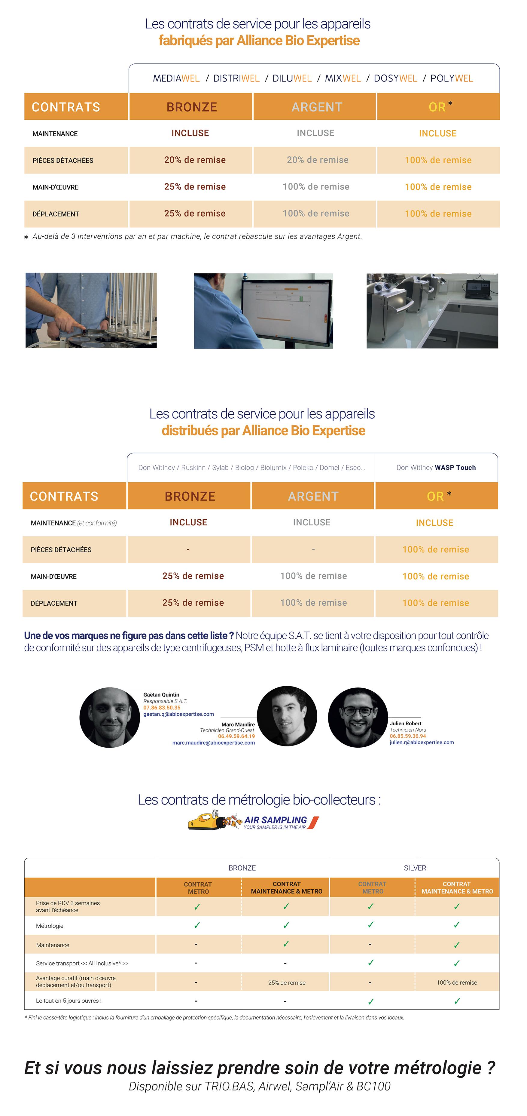 Les contrats de maintenance Alliance Bio Expertise