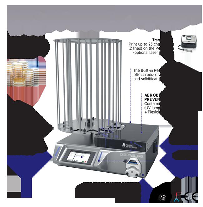 distriwel
