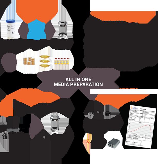 mediawel-mediapreparation-2