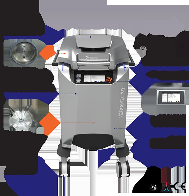 mediawel-mediapreparator