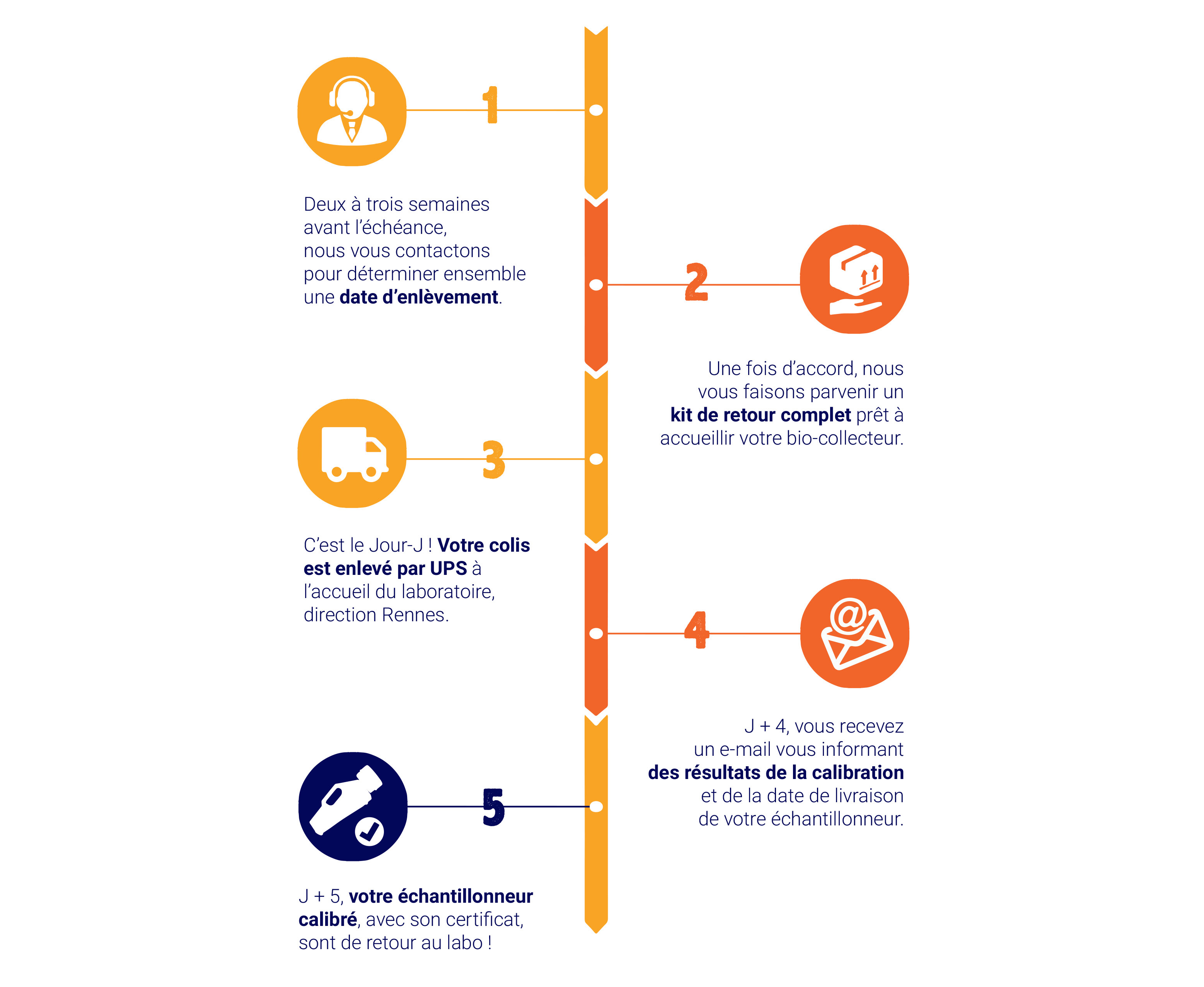 calibration all inclusive alliance bio expertise